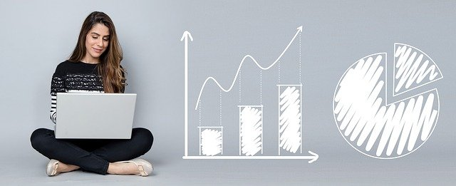 improve business performance