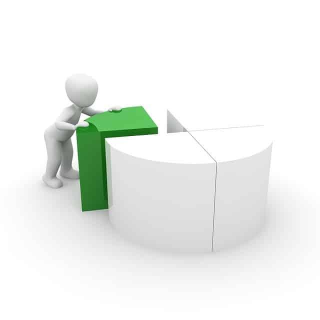 business performance improve
