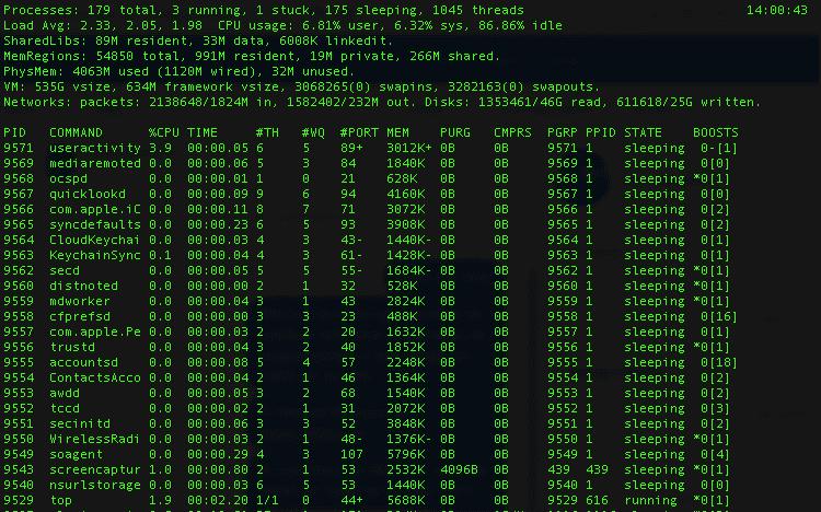 ver procesos en linux