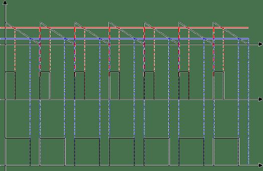 pines analogicos Arduino