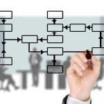 ¿Qué es el control PID? y cómo funciona