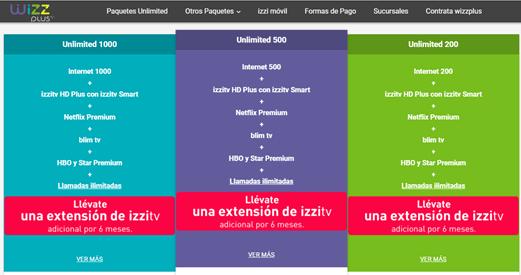 Wizz Plus paquetes unlimited